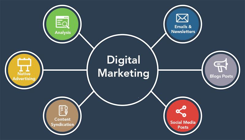 deigital-marketing
